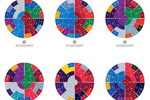 2012 In Data Visualizations | Social Media Monitoring | Scoop.it