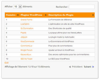Tableaux filtrables pour votre WordPress avec Table Press | Webmaster France | Scoop.it