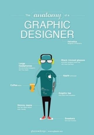 Top 10 des types d'infographies pour faire le buzz ! | assistance outils infographie | Scoop.it