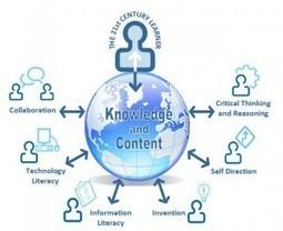 Assessing 21st Century Skills - Looking at Criteria   AAEEBL -- MOOCs, Badges & ePortfolios   Scoop.it