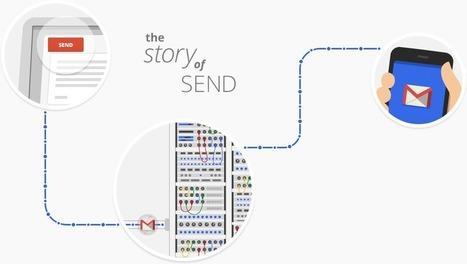 NetPublic » Quel est le chemin d'un courrier électronique (webmail) | Ma boîte à outils | Scoop.it