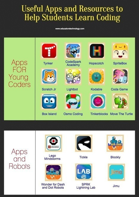 apps' in Moodle and Web 2 0 | Scoop it