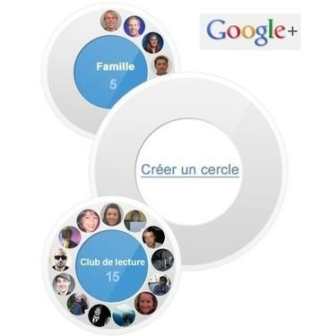 Pourquoi Google+ est-il le meilleur réseau social ? [infographie] | netnavig | Scoop.it