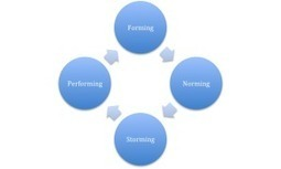 Processing: The Key to a Successful Activity | Contextual Learning Concepts | BHS - Articles of Interest | Scoop.it