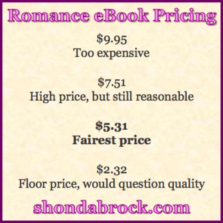 How to Price Your Romance eBOOK | Sex Work | Scoop.it