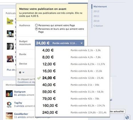 [Facebook] 7 types de publicités Facebook   Communication - Marketing - Web_Mode Pause   Scoop.it