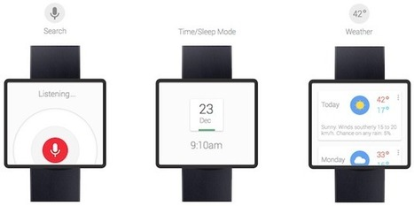 Google Time concept | All Digital Goodness | Scoop.it