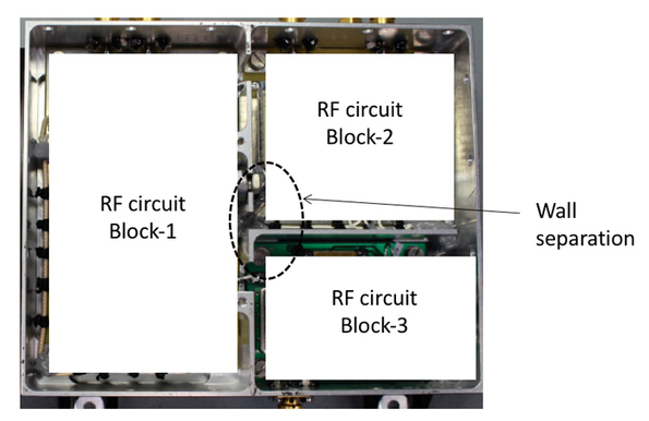 Develop Repeatable RF Measurement Methods