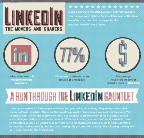 INFOGRAPHIC: Here's How To REALLY Use LinkedIn | visualizing social media | Scoop.it