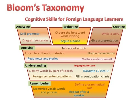 Teaching foreign languages to young learners essay