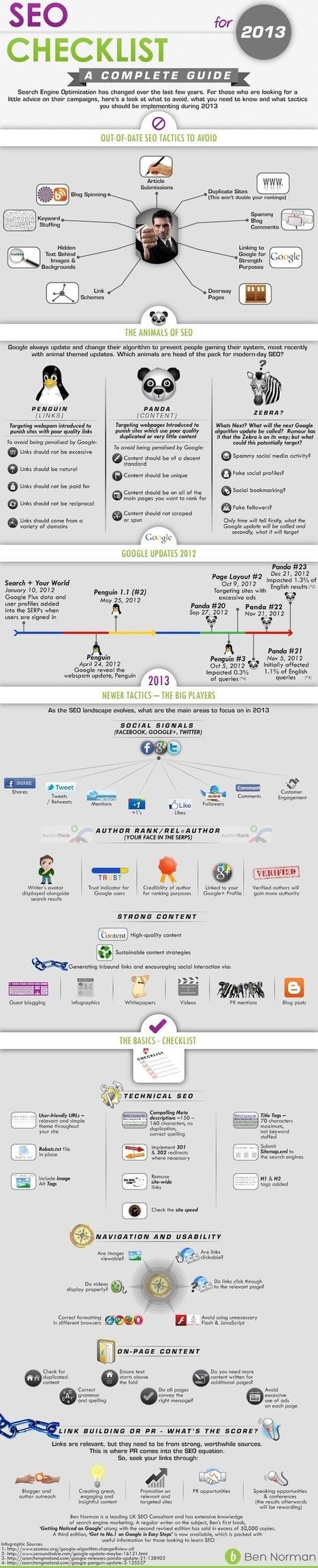 Infographie : le référencement en 2013, à faire et à éviter | Web 2.0 infos | Scoop.it