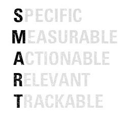 The S.M.A.R.T. User Experience Strategy   Usability and UX   Scoop.it