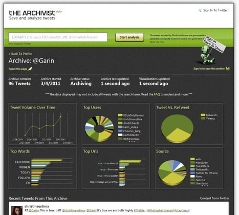 10 Awesome Twitter Analytics and Visualization Tools | Tools for journalists | Scoop.it