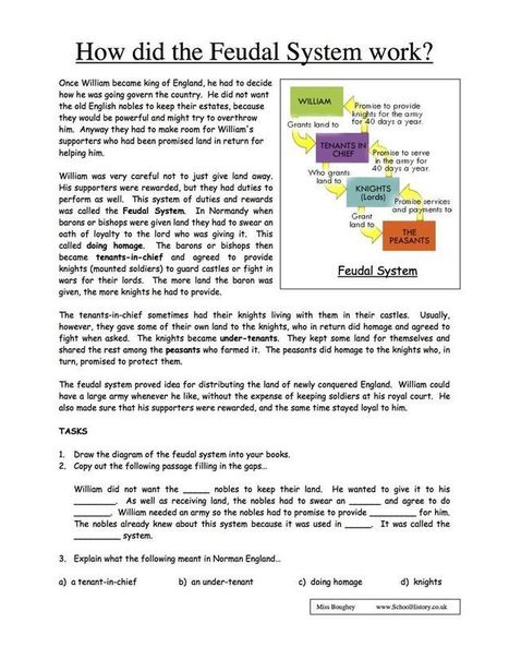 Engineering sciences and allied subjects review my feudal lord ebook free download fandeluxe Gallery