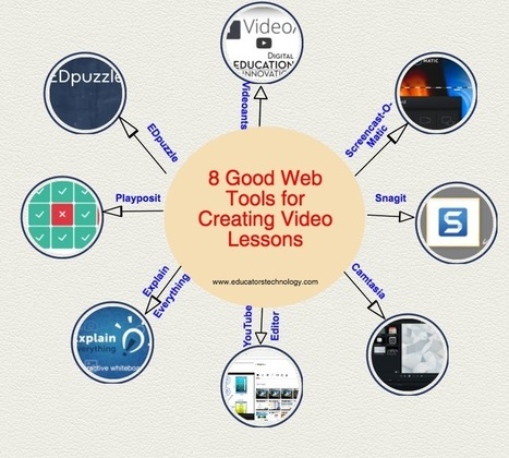 8 Great Web Tools for Creating Video Lessons via @medkh9 | Edtech PK-12 | Scoop.it