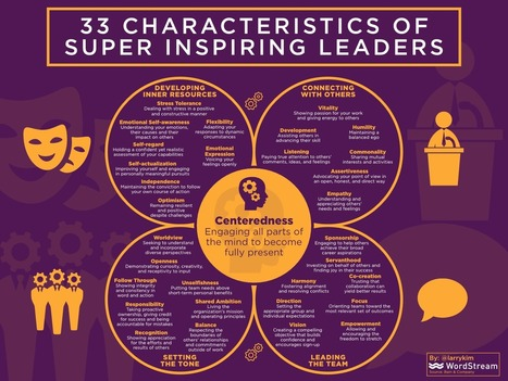33 Characteristics of Super Inspiring Leaders | HR Learning & Development Toolkit. | Scoop.it