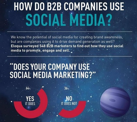 How do B2B companies use social media? #infographic | Social-Network-Stories | Scoop.it