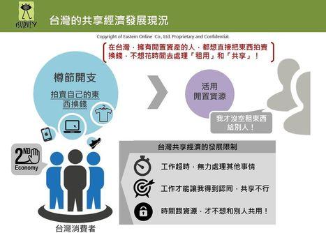 Uber和Airbnb這麼火紅!5張圖,告訴你台灣企業如何搭上「共享經濟」熱潮 | NIC: Network, Information, and Computer | Scoop.it