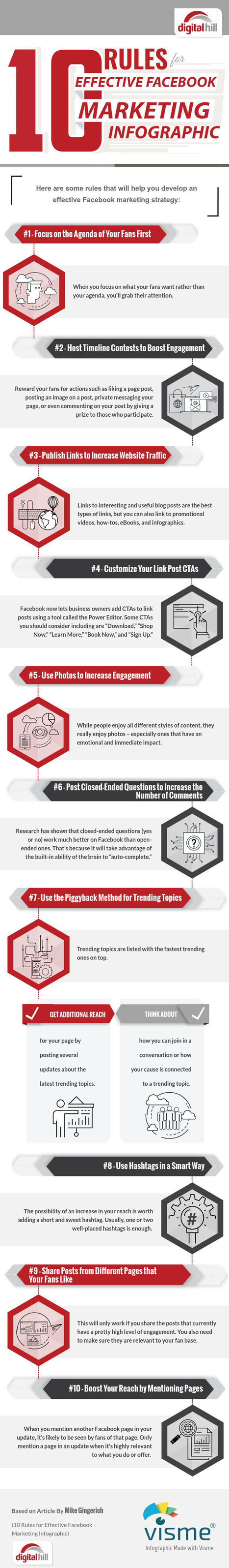 10 Rules for Effective Facebook Marketing [Infographic] | Integrated Brand Communications | Scoop.it