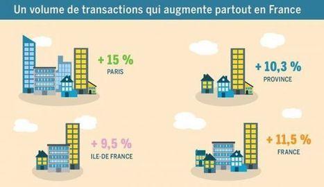 Le bilan 2016 de Guy Hoquet l'Immobilier dépeind un marché immobilier en effervescence | Immobilier | Scoop.it