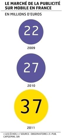 Usages de l'Internet mobile: lesFrançaisrestent plutôt frileux | L'info de la semaine | Scoop.it