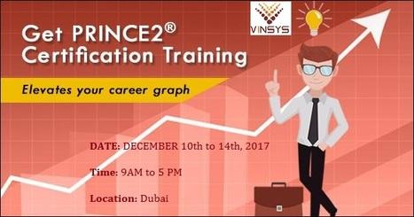 Prince2 Foundation Practitioner Exam
