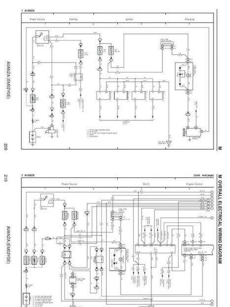 Derecho procesal civil peruano pdf download t daihatsu yrv meter wiring diagram rapidshare fandeluxe Choice Image