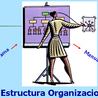 Fundamentos de la Estructura Organizacional - Ruben Aranda
