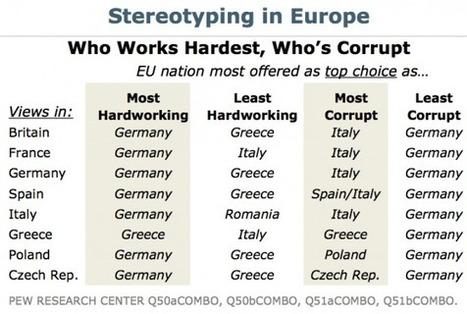 estereotipos-europa | VIM | Scoop.it