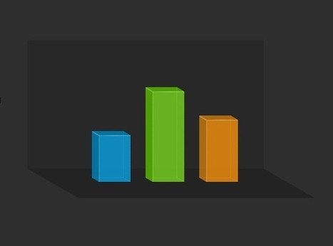 Colorful Sliders With jQuery & CSS3   jQuery-Javascript   Scoop.it