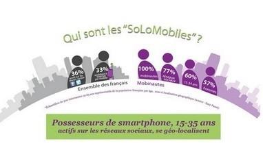 Les SoLoMobiles, des Consommateurs Plus Exigeants   WebZine E-Commerce &  E-Marketing - Alexandre Kuhn   Scoop.it