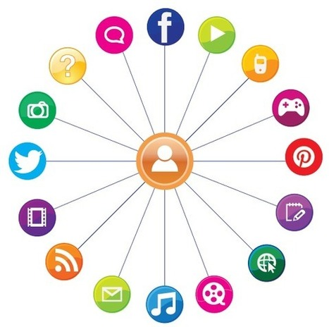 How can a social media guru help educate students, faculty & families. Social Communities | 21st Century Literacy and Learning | Scoop.it