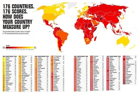 Map: The most- and least-corrupt countries in the world | Everything from Social Media to F1 to Photography to Anything Interesting | Scoop.it