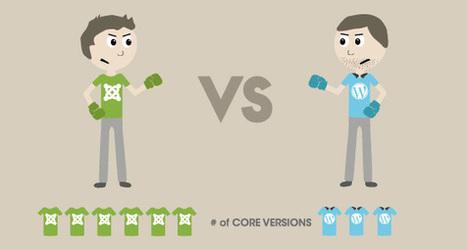 Wordpress ou Joomla ? Avantages et Inconvénients des deux CMS ... | Agence Web Newnet | Actus CMS (Wordpress,Magento,...) | Scoop.it