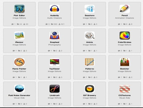 Useful Tools to Help Your Maintain Your Class Website or Blog ~ Educational Technology and Mobile Learning | Educational Technology Advancements | Scoop.it