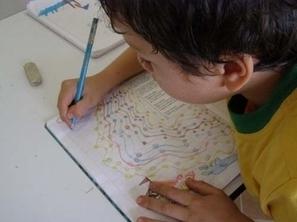 Lectoescritura| Psicomotricidad y estimulación en la escritura | Aprendizaje Infantil | Scoop.it