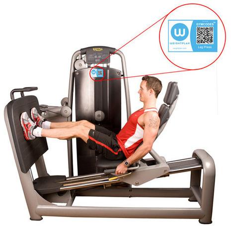Gymcodes™ QR Codes®   Sport connecté et quantified self   Scoop.it