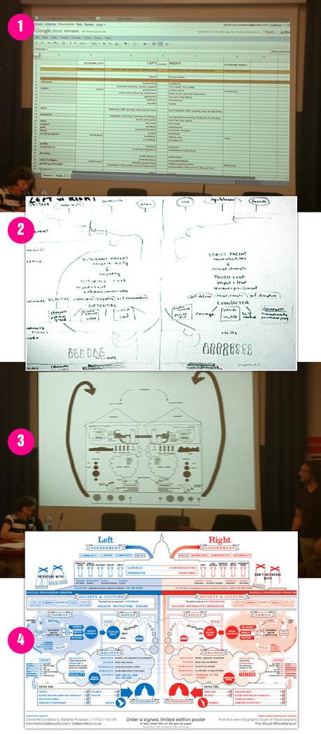 Ergophile - Analyse de l'ergonomie web & mobile | Ergonomie web, design d'interface et écriture pour le web | Scoop.it