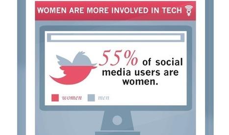Women in STEM: In a Male-Dominated Field, Women Take On the Tech... | Social Media Goodies | Scoop.it
