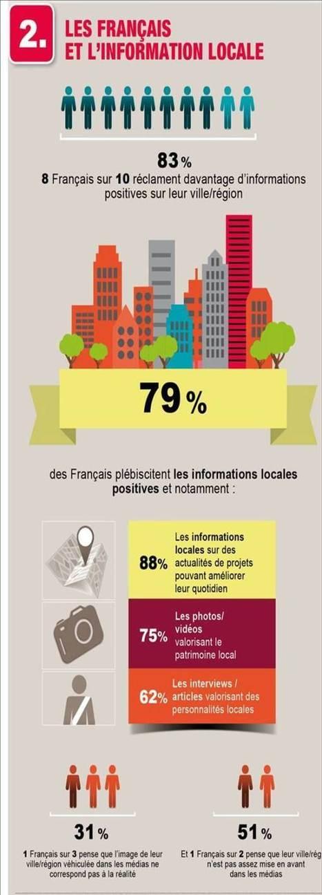 Les internautes français veulent plus d'information positive   Raconter l'info locale demain, et en vivre   Scoop.it