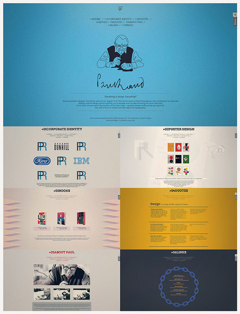How to Design a Minimalist Website - A Step by Step Guide   Breezi   Learning Web Design   Scoop.it
