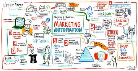 5 Digital Marketing Trends That Will Disrupt Yo