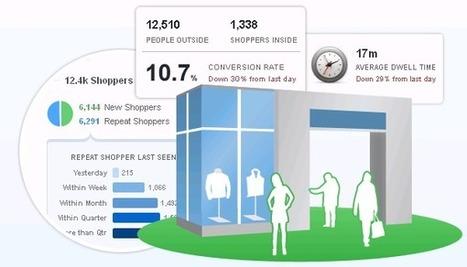 e-Commerce et commerce : le temps de l'hybridation ? - Blog Le Monde (Blog) | Distribution par le Digital | Scoop.it