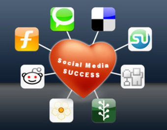 10 Things You Don't Know About Social Media Marketing | Business Wales - Socially Speaking | Scoop.it