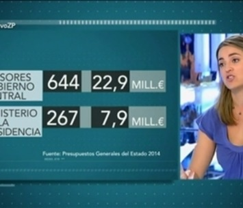Mariano Rajoy tendrá 245 asesores en 2014 - laSexta | Partido Popular, una visión crítica | Scoop.it