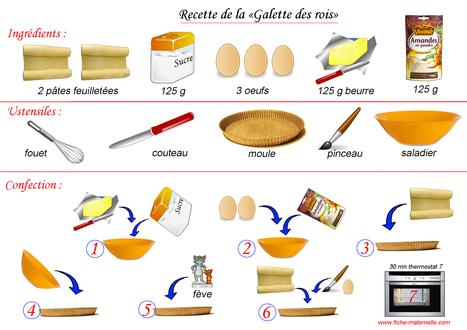 Recette de la galette des rois | Fle gastronomie cuisine | Scoop.it