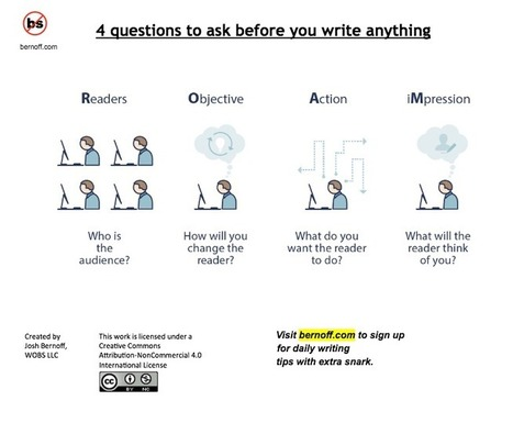 How to Write without Bullshit as a Social Media Marketer   Convince and Convert   SocialMoMojo Web   Scoop.it