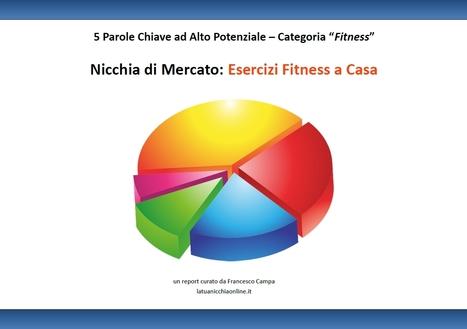 """Analisi Nicchia di Mercato """"Esercizi Fitness a Casa"""" nel Settore Fitness   Nicchie Emergenti   Scoop.it"""