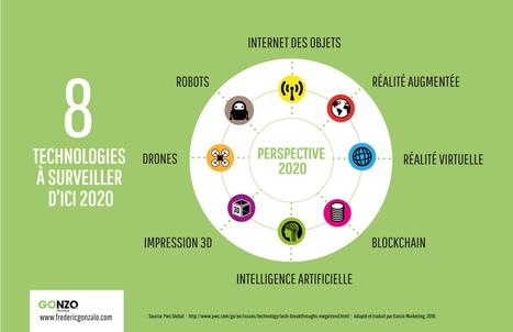 8 technologies à surveiller d'ici 2020 | Tourisme et Formation | Scoop.it