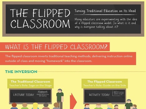 The Ultimate Guide To Flipping Your Classroom (Part 1) | Teaching & Learning in the Digital Age | Scoop.it